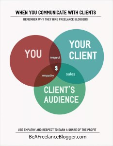 Remember Why Clients Hire Freelance Writers