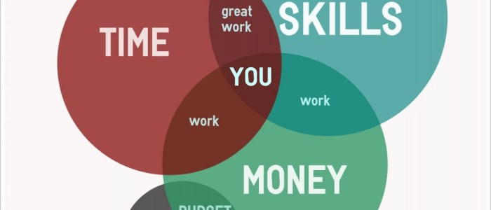 You're Surrounded by Available Work [Infographic]