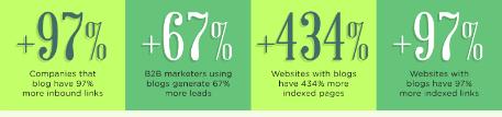 blogging stats 4