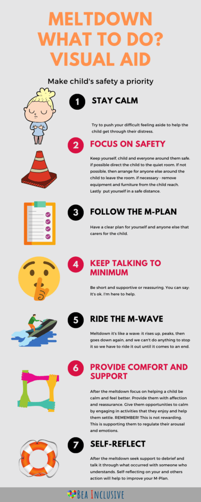 How to best support a child in a meltdown Info-graphic (2)