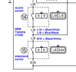 Help!!! Side stand and clutch kill switch delete | Bike