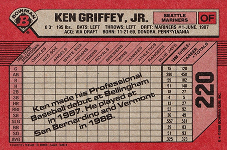 1989 Bowman Ken Griffey Jr. - back (value $3-6)