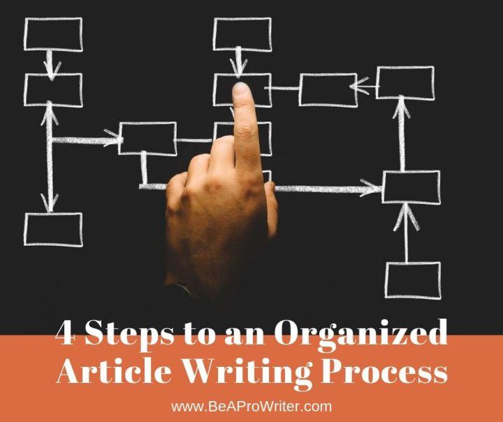 article writing process