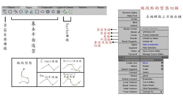 【3D MAX教學】平面造型編輯