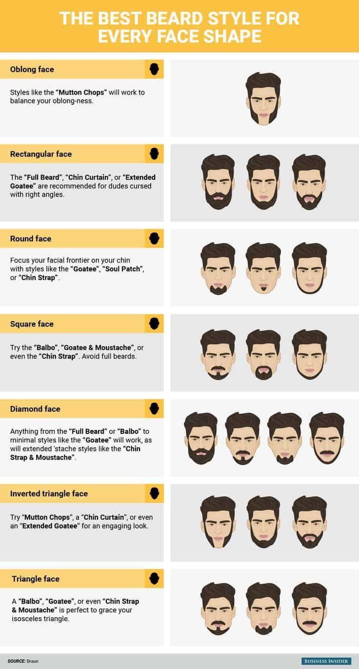 suitable face shape for every face shape