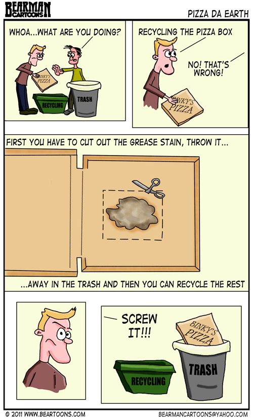 Cartoon on How to correctly Recycle a Pizza Box