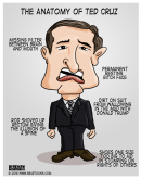 The Anatomy of Ted Cruz Parody Caricature Bearman Cartoons