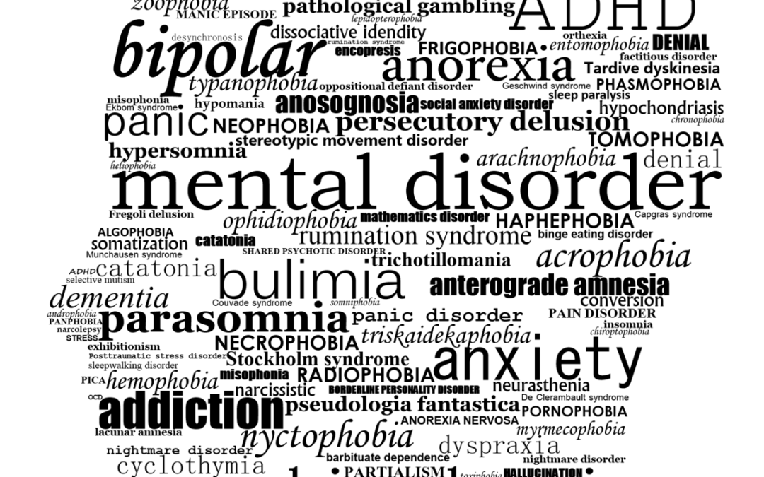 Different Types of Anxiety Disorders - Beatanxiety