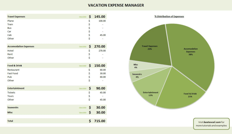 vacation expense manager