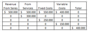 excel waterfall chart 2