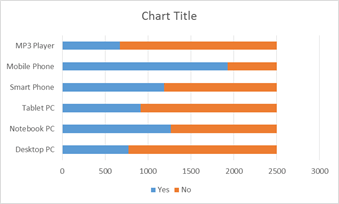 Centered Stacked Bar Chart 2