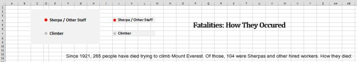 WSJ Everest Chart 10