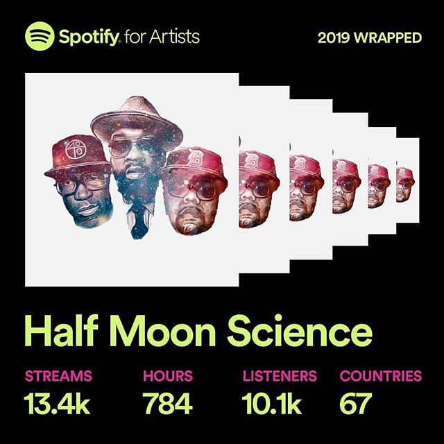 @halfmoonscience • • • • • • Thank you all for the support.  Help us keep up the momentum.
