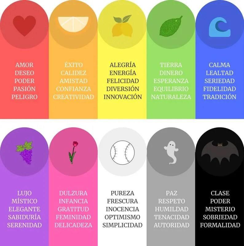 como-elegir-color-para-definir-marca