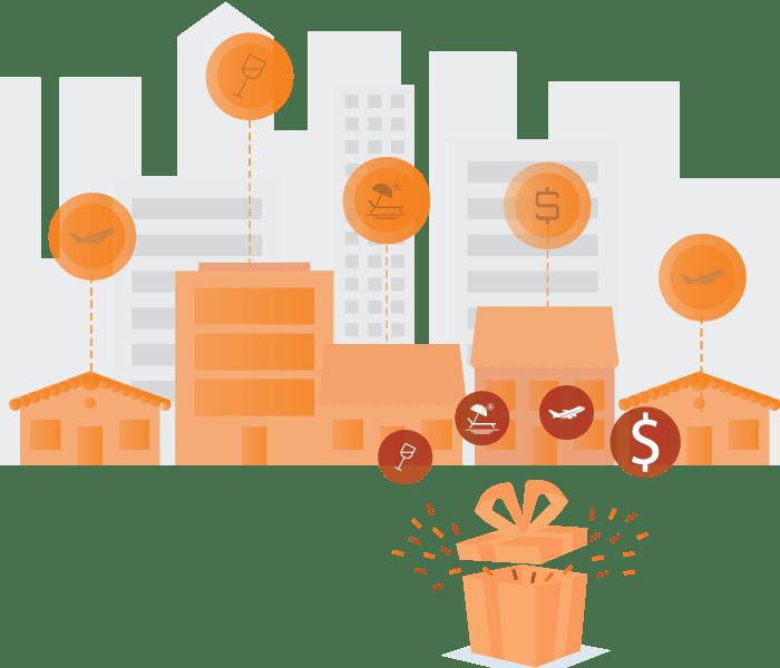 Dealer Loyalty Program for Consumer Durable