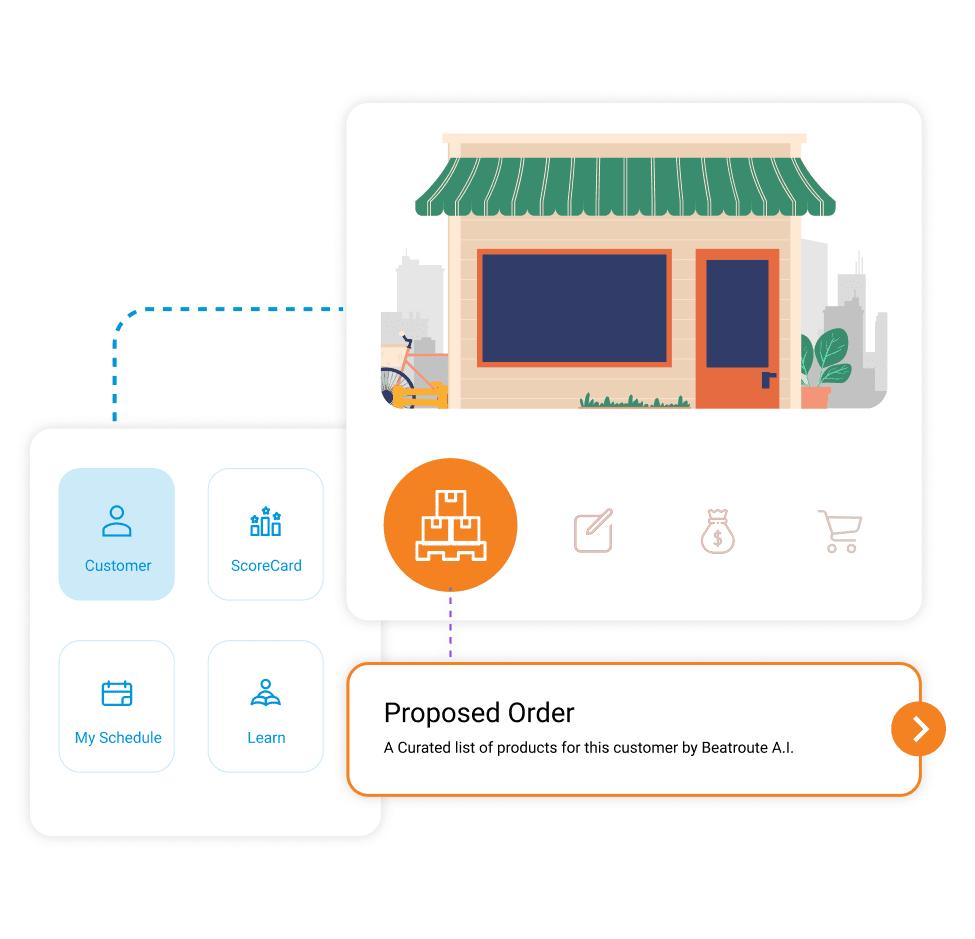 Sales Force Automation Platform