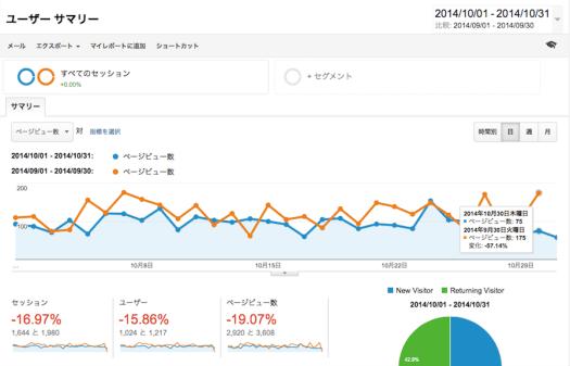 スクリーンショット 2015-04-03 10.34.18