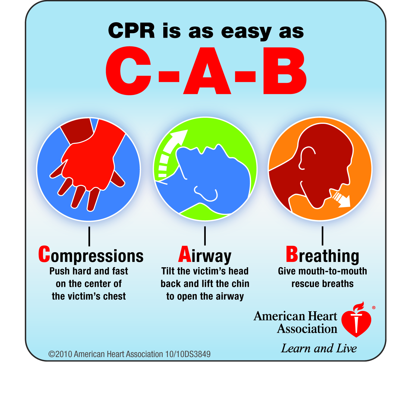 Learn New More User Friendly Cpr Guidelines