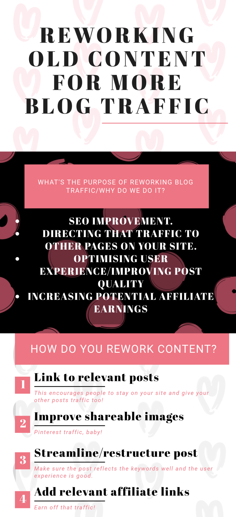 How To Rework Old Blog Content For More Views