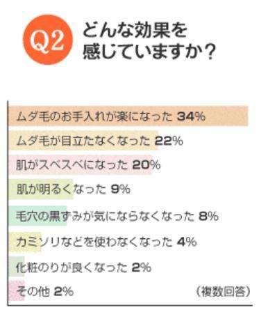 %e3%83%91%e3%82%a4%e3%83%8a%e3%83%83%e3%83%97%e3%83%ab%e8%b1%86%e4%b9%b3%e3%83%ad%e3%83%bc%e3%82%b7%e3%83%a7%e3%83%b3%ef%bc%92