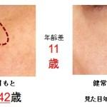10月10日は「目の愛護デー」~ 目もと印象が「見た目年齢」に大きく影響