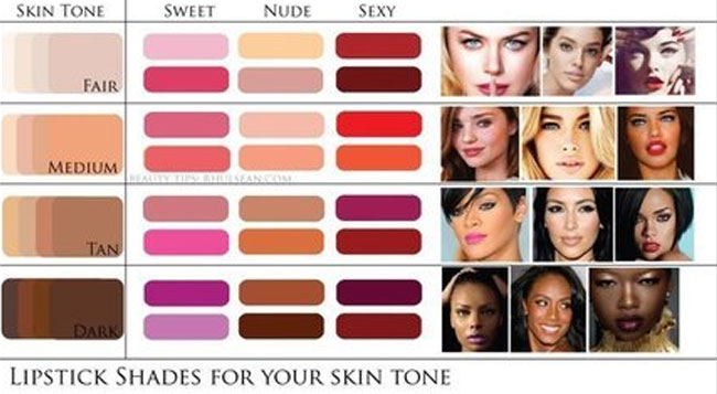 find-right-lipstick-shade.jpg