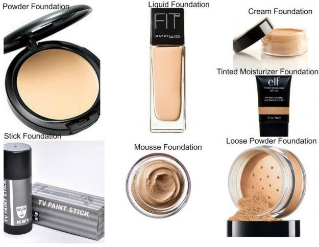 Basic Foundation Guide