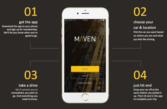 Maven CAr Sharing App