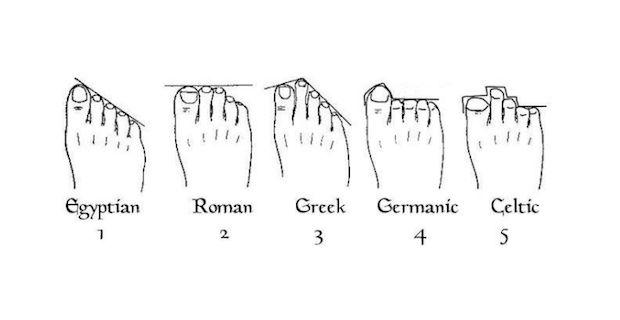 foot-reading