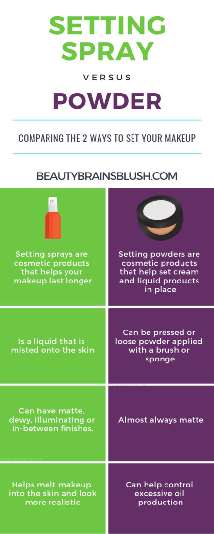 Ultimate Guide To Makeup Setting Spray