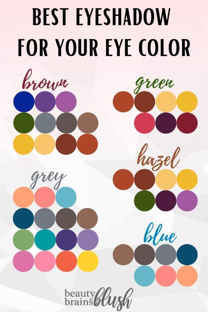 makeup colors for blue grey eyes | saubhaya makeup