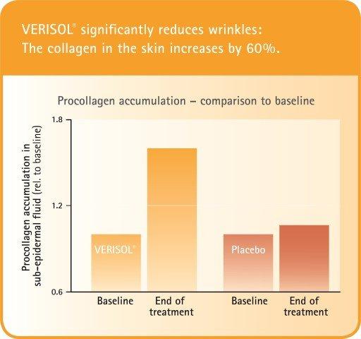 nutraskin-collagen-drink-een-innovatieve-anti-aging-drank-2