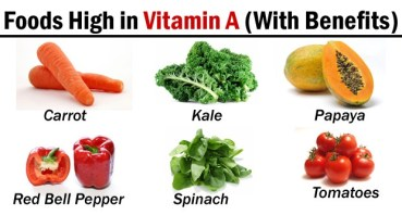 Image result for Foods high in vitamin A