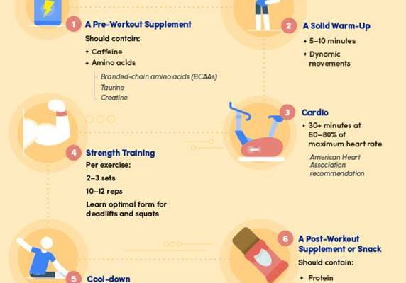 6 Steps to an Optimal Workout to Overcome Holiday Season