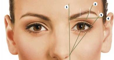 6 Secrets for Perfect Eyebrow Shape