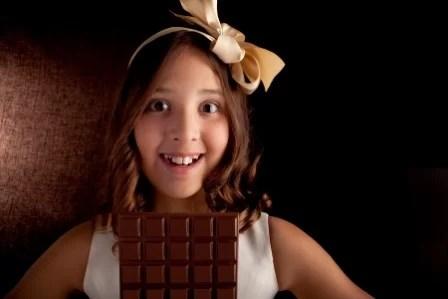 Chocolate & Acne