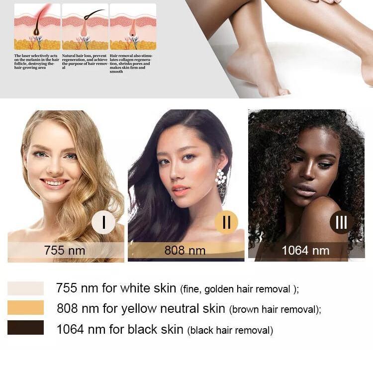 all skin type laser