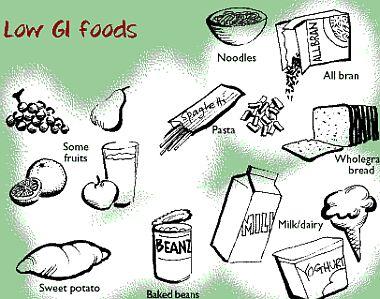 gi foods 7