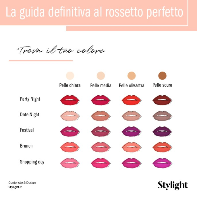 Guida al rossetto - Slide 1 - Stylight