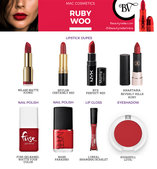 Mix and Match with MAC Ruby Woo L'Oreal Shanghai Scarlet Revlon Certainly Red Anastasia Beverly Hills Ruby