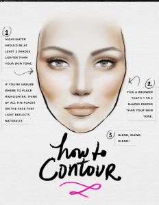 How to Contour 101