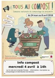 semaine nationale du compostage  à la Bande Florale @ Bande florale | Beauvais | Hauts-de-France | France