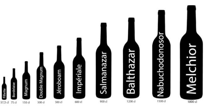 blog vin Beaux-Vins oenologie taille contenance bouteilles