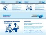 Collage Postkarten zur Bundestagswahl 2013