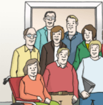 Abbildung einer Gruppe