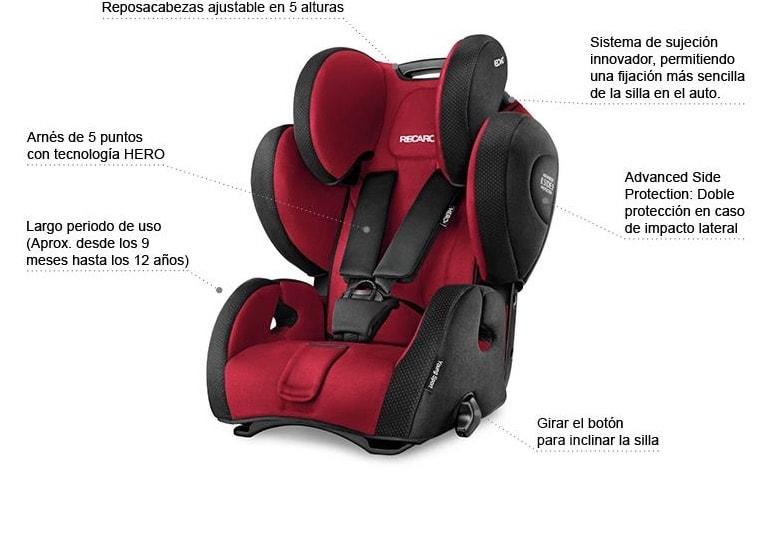 Recaro Car Seats Buy Buy Baby
