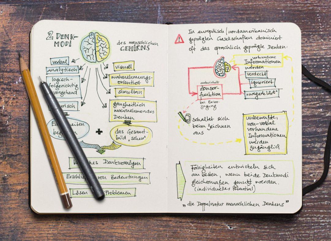 Notebook Sketchnote