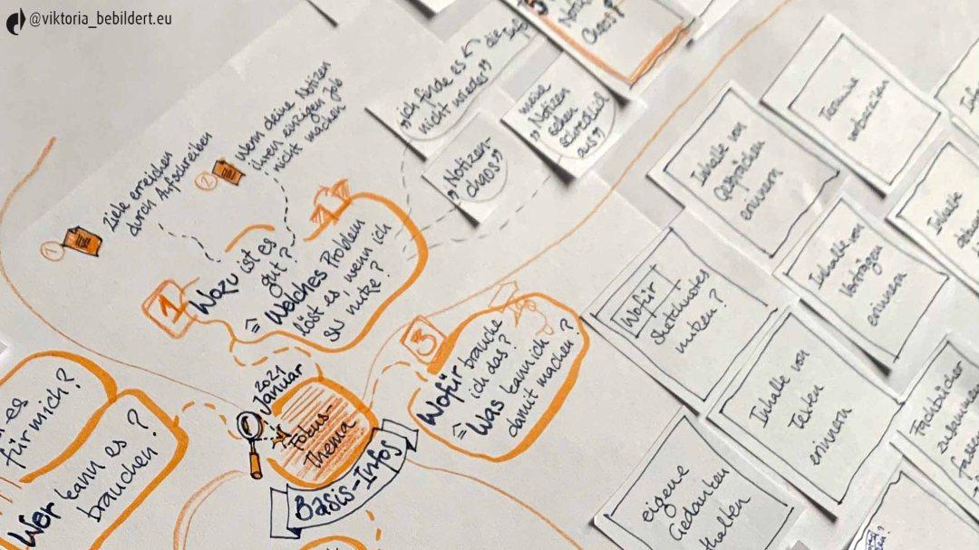 ziele-richtig-aufschreiben-nahaufnahme-einer-visuellen-planung