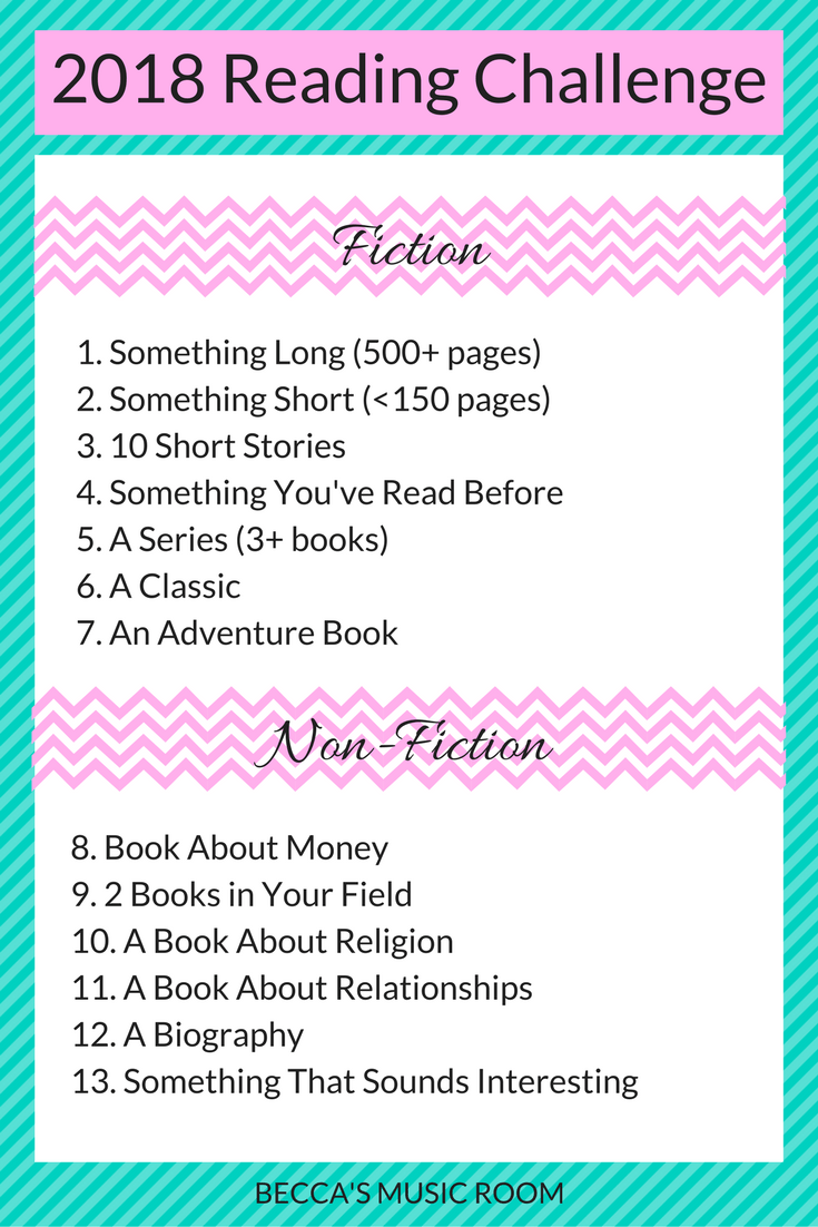 2018 Reading Challenge. 13 Catagories of books both fiction and non fiction to read in 2018 for fun (or for learning). Becca's Music Room