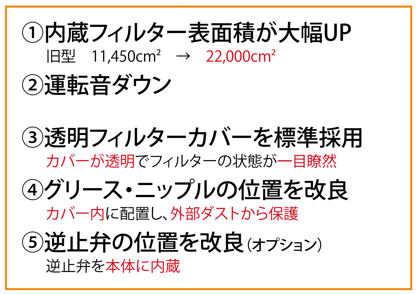 真空ポンプ VTLFシリーズ
